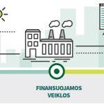 """Kvietimas teikti paraiškas finansuoti projektus """"Auditas pramonei LT"""" Nr.3"""