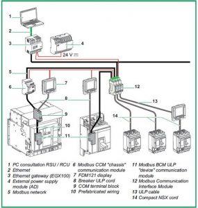 schenider-electric-micrologic-e
